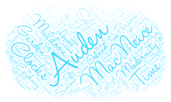 blue word cloud composed of poet names and recurring words